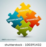 Stock vector vector swot illustration made from four colorful puzzle pieces 100391432