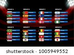 vector country flags with names.... | Shutterstock .eps vector #1005949552
