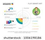 spiral chart slide template | Shutterstock .eps vector #1006198186
