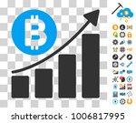bitcoin bar chart trend...