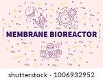 conceptual business... | Shutterstock . vector #1006932952