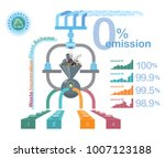 incineration plant infographic. ... | Shutterstock .eps vector #1007123188