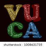 vuca world concept | Shutterstock . vector #1008631735