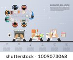 business concept for business... | Shutterstock .eps vector #1009073068