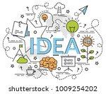 flat colorful design concept... | Shutterstock .eps vector #1009254202