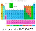 periodic table of the elements  ... | Shutterstock .eps vector #1009300678