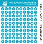 education icon set design | Shutterstock .eps vector #1009744456