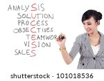 Businesswoman draws success flow chart on whiteboard - stock photo