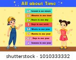 all about time kids illustration | Shutterstock .eps vector #1010333332