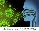 Flu Virus Spread Caused By...