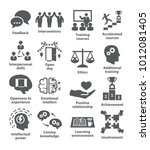 business management icons pack... | Shutterstock .eps vector #1012081405