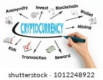 cryptocurrency concept. chart... | Shutterstock . vector #1012248922