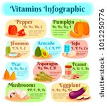 vegetarian food infographics... | Shutterstock .eps vector #1012250776