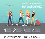 travel and tourism with friend...   Shutterstock .eps vector #1012512382