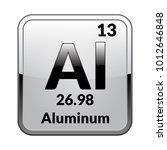 aluminum symbol.chemical...   Shutterstock .eps vector #1012646848