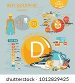 vitamin d  cholecalciferol .... | Shutterstock .eps vector #1012829425