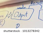 word output on the board | Shutterstock . vector #1013278342