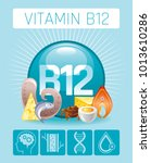 cyanocobalamin vitamin b12... | Shutterstock .eps vector #1013610286