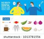 halitosis. bad breath. people... | Shutterstock .eps vector #1013781556