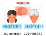 dementia or alzheimer's disease ... | Shutterstock .eps vector #1014485092