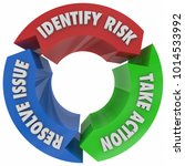 identify risk take action... | Shutterstock . vector #1014533992