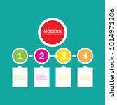 modern infographic vector | Shutterstock .eps vector #1014971206