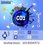 global warming infographic... | Shutterstock .eps vector #1015034572
