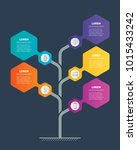 vertical timeline infographics. ... | Shutterstock .eps vector #1015433242