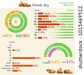 infographic illustration of... | Shutterstock .eps vector #1015469512