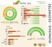 infographic illustration of... | Shutterstock .eps vector #1015469782
