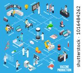 vaccine production infographics ... | Shutterstock . vector #1016484262