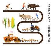 historical timeline   farm... | Shutterstock .eps vector #1017178912