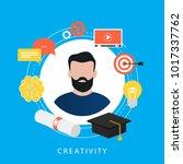 education  e learning  online... | Shutterstock .eps vector #1017337762