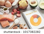 keto  ketogenic diet  low carb  ... | Shutterstock . vector #1017382282