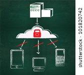 lock cloud computing on... | Shutterstock . vector #101820742