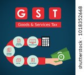 gst. good and services tax...   Shutterstock .eps vector #1018352668