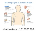 diagram about warning signs of... | Shutterstock .eps vector #1018539238