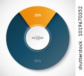 pie chart. share of 20 and 80... | Shutterstock .eps vector #1019670352