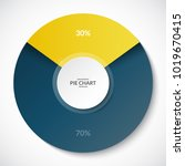 pie chart. share of 30 and 70... | Shutterstock .eps vector #1019670415