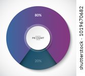 pie chart. share of 80 and 20... | Shutterstock .eps vector #1019670682