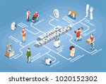 bionics technology flowchart...   Shutterstock .eps vector #1020152302