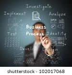 Business Man Writing Concept O...