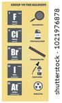 periodic table of element group ...   Shutterstock .eps vector #1021976878