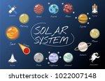 the solar system vector | Shutterstock . vector #1022007148