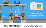 toll tag trip security iot... | Shutterstock .eps vector #1022072902