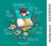 open book of knowledge. symbol... | Shutterstock .eps vector #1022084542