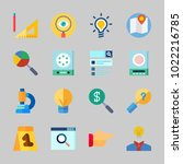 icons about inspiration with... | Shutterstock .eps vector #1022216785