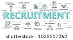 recruitment process flat... | Shutterstock .eps vector #1022517262