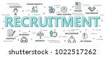 recruitment process flat... | Shutterstock .eps vector #1022517262