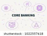 conceptual business... | Shutterstock . vector #1022557618